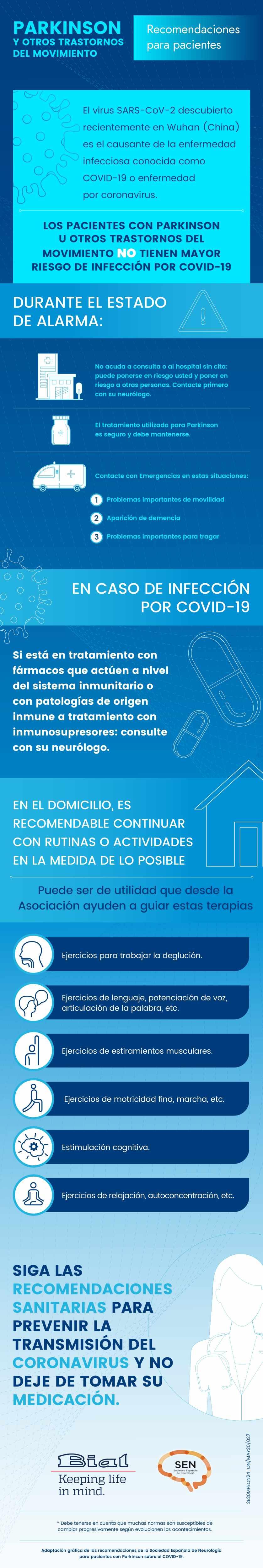 infografía de SEN.es